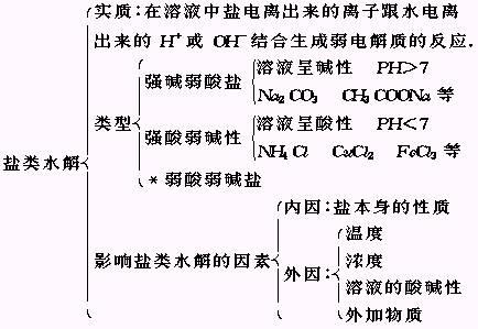 电路 电路图 电子 原理图 434_299